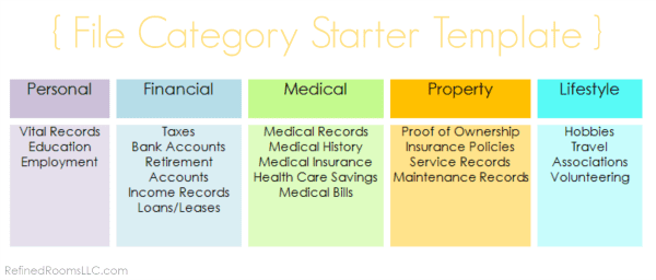 Use this File Category Starter Template for organizing long-term reference papers