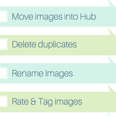 DIGITAL PHOTO ORGANIZING MAINTENANCE PLAN | DPO CHALLENGE – WEEK 9}