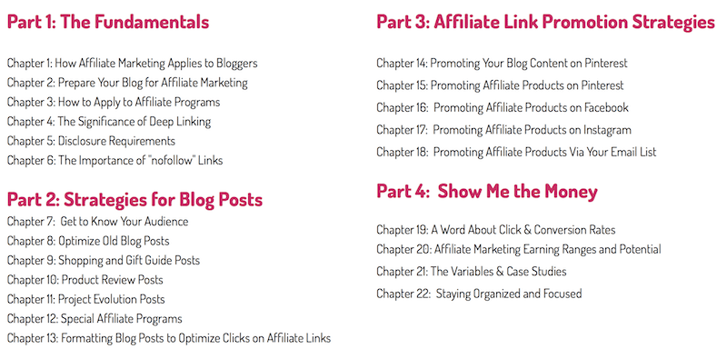 4-must-have-resources-for-bloggers-amfb-course-content