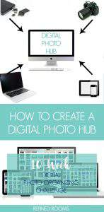 "series of computers with digital photos transferring. Text overlay ""How to create a digital photo hub"""